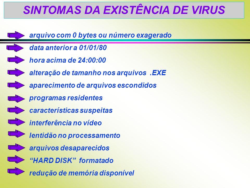 SINTOMAS DA EXISTÊNCIA DE VIRUS
