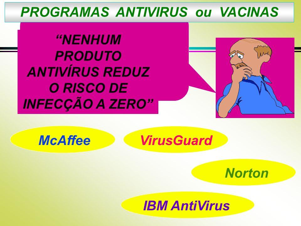 PROGRAMAS ANTIVIRUS ou VACINAS