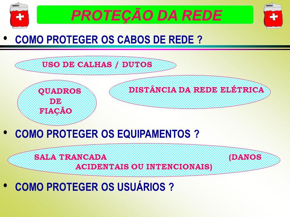 PROTEÇÃO DA REDE COMO PROTEGER OS CABOS DE REDE