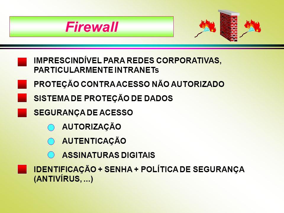 Firewall IMPRESCINDÍVEL PARA REDES CORPORATIVAS, PARTICULARMENTE INTRANETs. PROTEÇÃO CONTRA ACESSO NÃO AUTORIZADO.