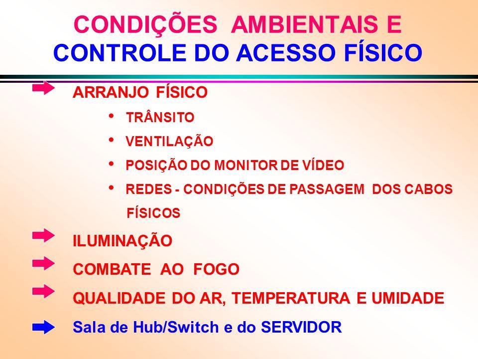 CONDIÇÕES AMBIENTAIS E CONTROLE DO ACESSO FÍSICO