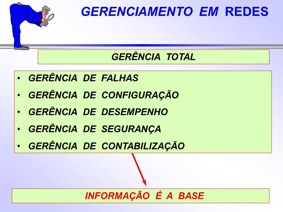 GERENCIAMENTO EM REDES