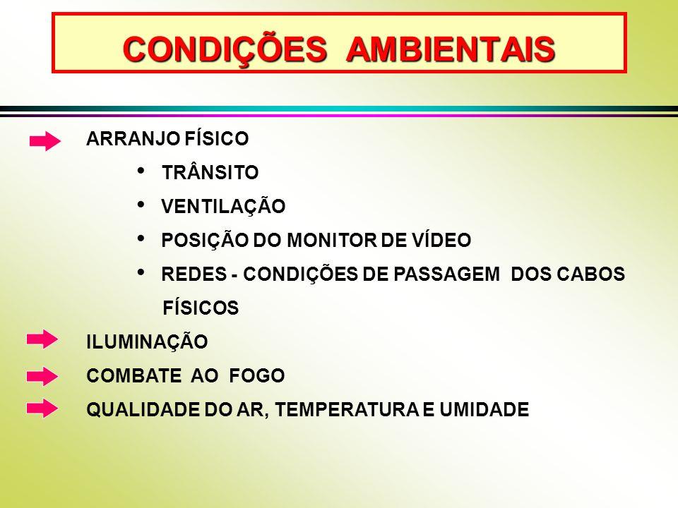 CONDIÇÕES AMBIENTAIS ARRANJO FÍSICO TRÂNSITO VENTILAÇÃO
