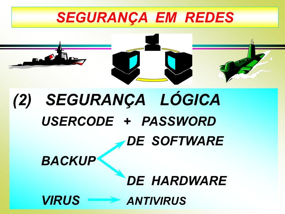 (2) SEGURANÇA LÓGICA SEGURANÇA EM REDES USERCODE + PASSWORD