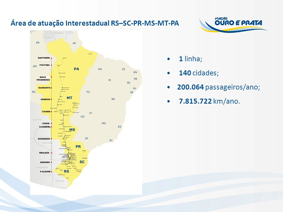 Área de atuação Interestadual RS–SC-PR-MS-MT-PA