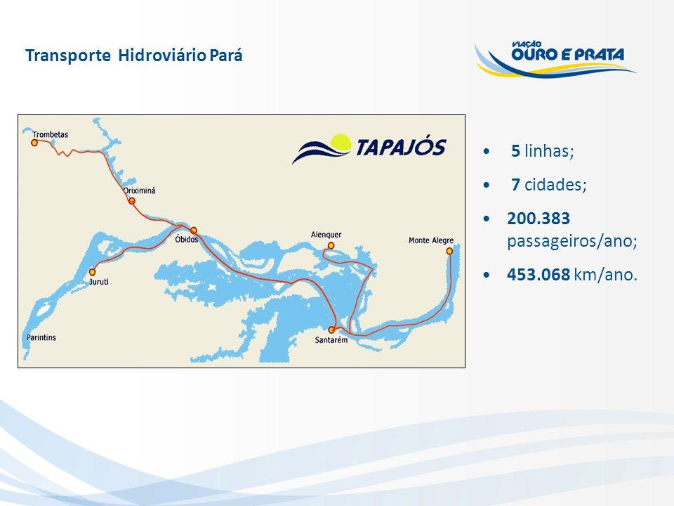 Transporte Hidroviário Pará