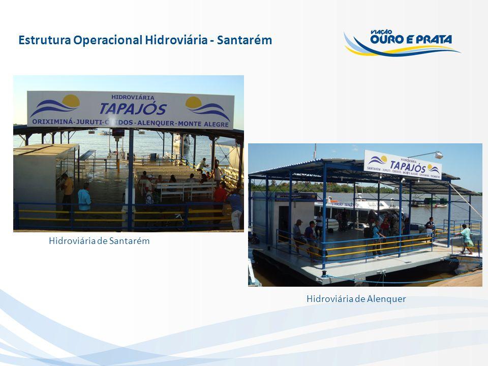 Estrutura Operacional Hidroviária - Santarém