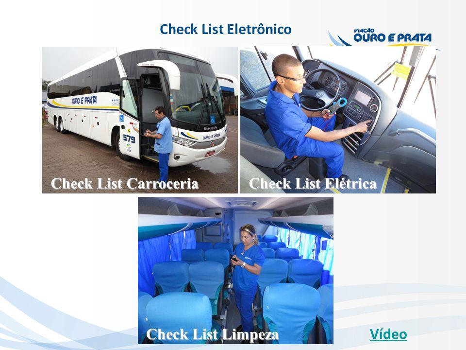 Check List Eletrônico Check List Carroceria Check List Elétrica Check List Limpeza Vídeo
