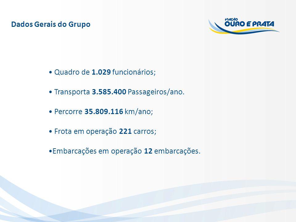 Dados Gerais do Grupo Quadro de 1.029 funcionários; Transporta 3.585.400 Passageiros/ano. Percorre 35.809.116 km/ano;