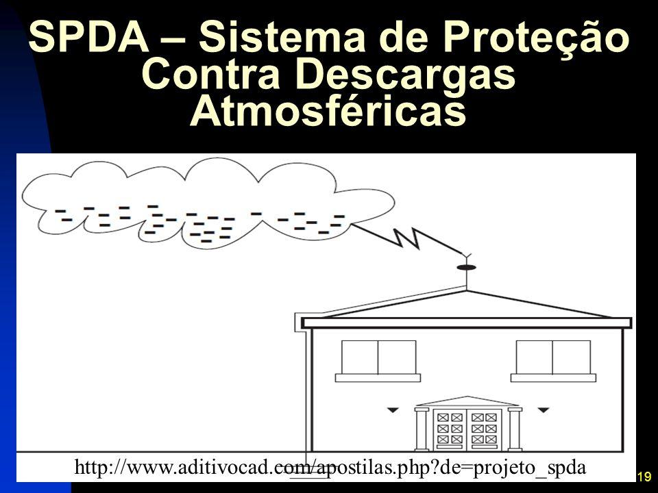 SPDA – Sistema de Proteção Contra Descargas Atmosféricas