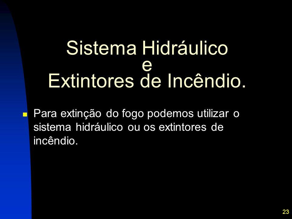 Sistema Hidráulico e Extintores de Incêndio.