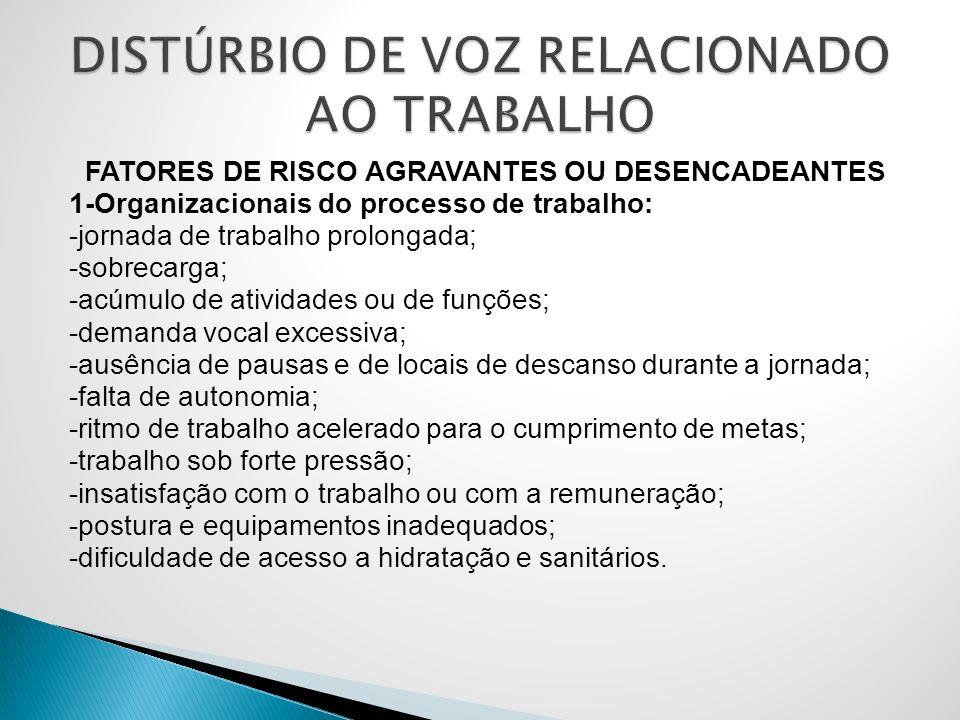 DISTÚRBIO DE VOZ RELACIONADO AO TRABALHO