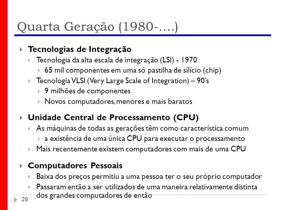 Quarta Geração (1980-....) Tecnologias de Integração