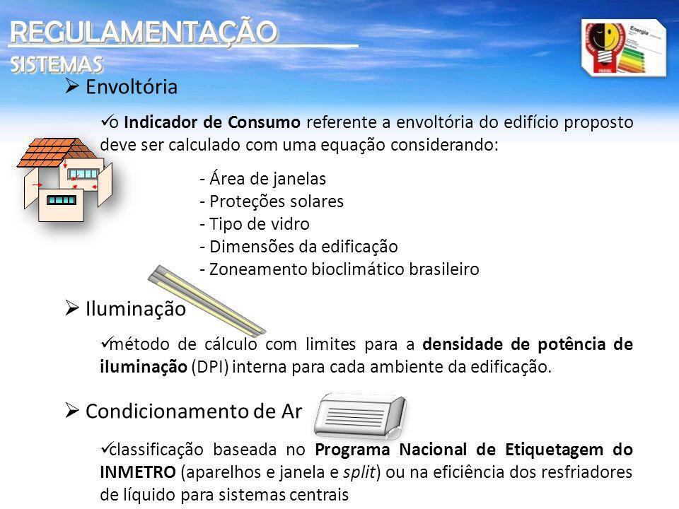 REGULAMENTAÇÃO SISTEMAS Envoltória Iluminação Condicionamento de Ar