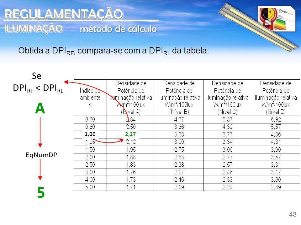 A 5 REGULAMENTAÇÃO ILUMINAÇÃO método de cálculo Se DPIRF < DPIRL
