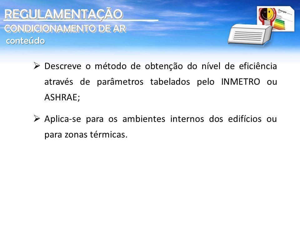 REGULAMENTAÇÃO CONDICIONAMENTO DE AR conteúdo