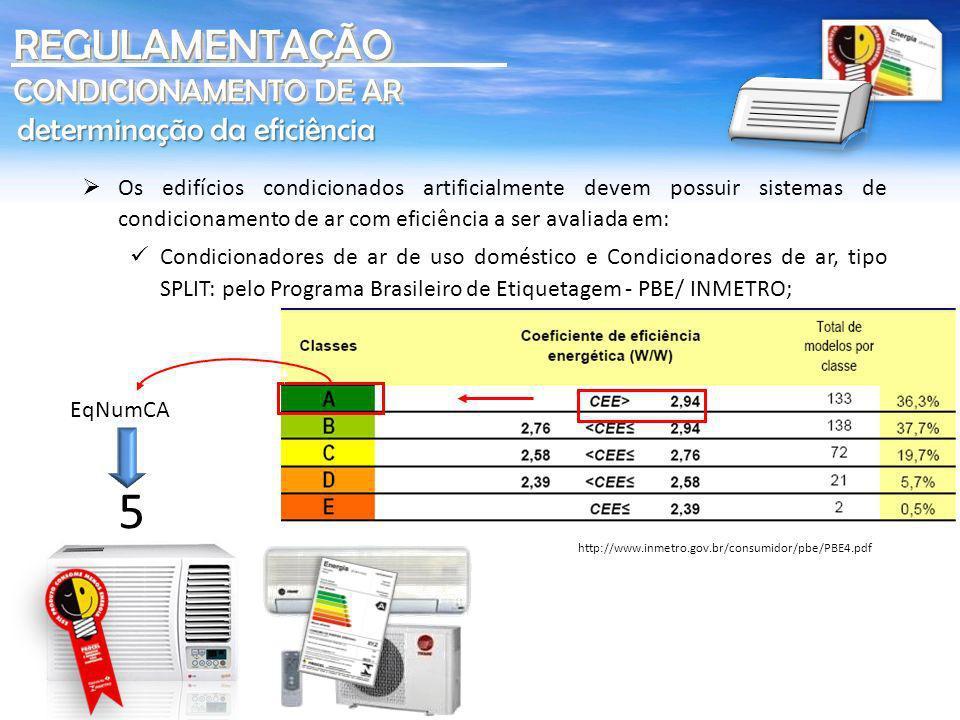 5 REGULAMENTAÇÃO CONDICIONAMENTO DE AR determinação da eficiência