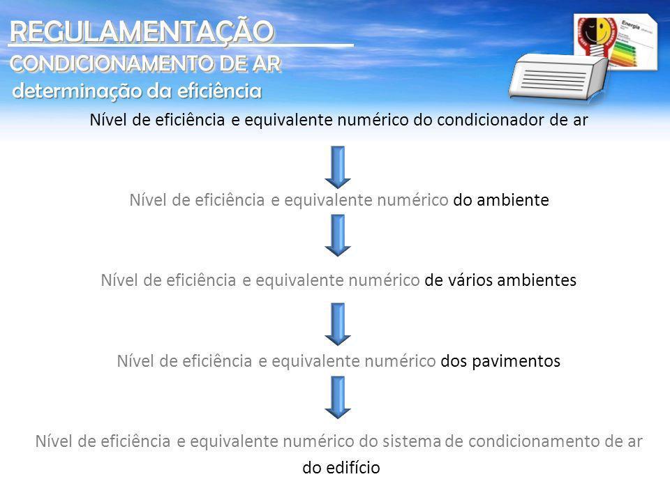 REGULAMENTAÇÃO CONDICIONAMENTO DE AR determinação da eficiência