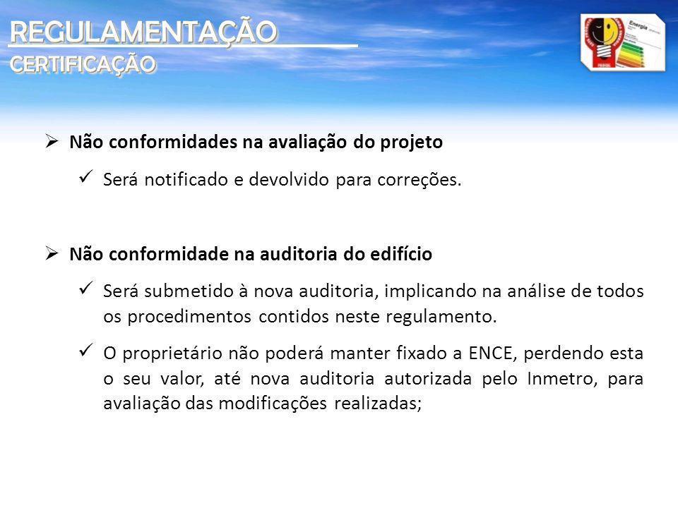 REGULAMENTAÇÃO CERTIFICAÇÃO Não conformidades na avaliação do projeto