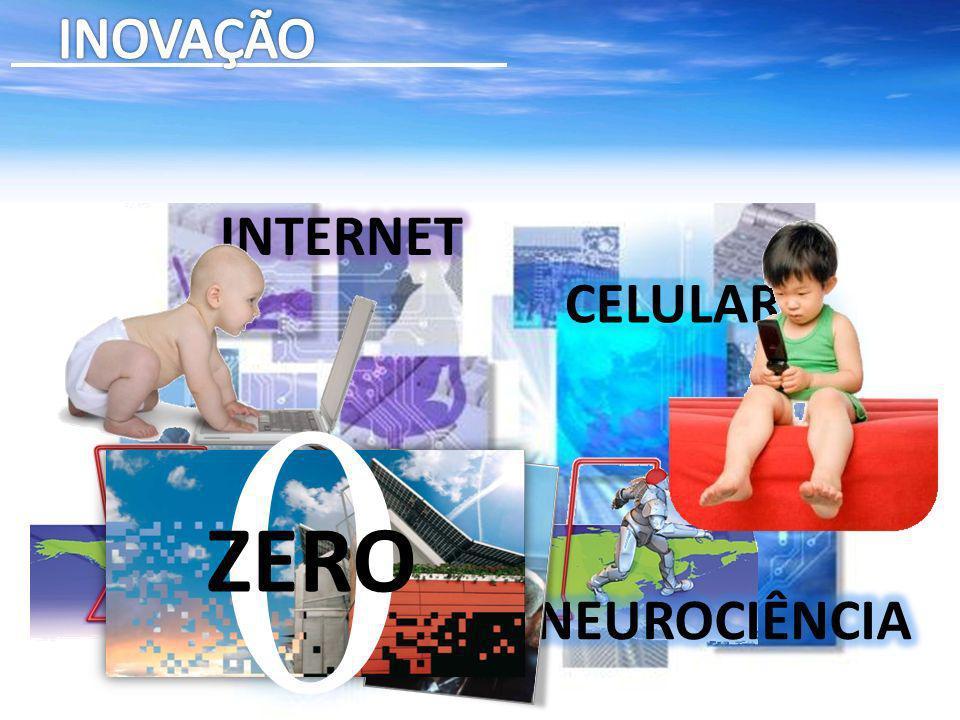 ZERO INOVAÇÃO INTERNET CELULAR NEUROCIÊNCIA