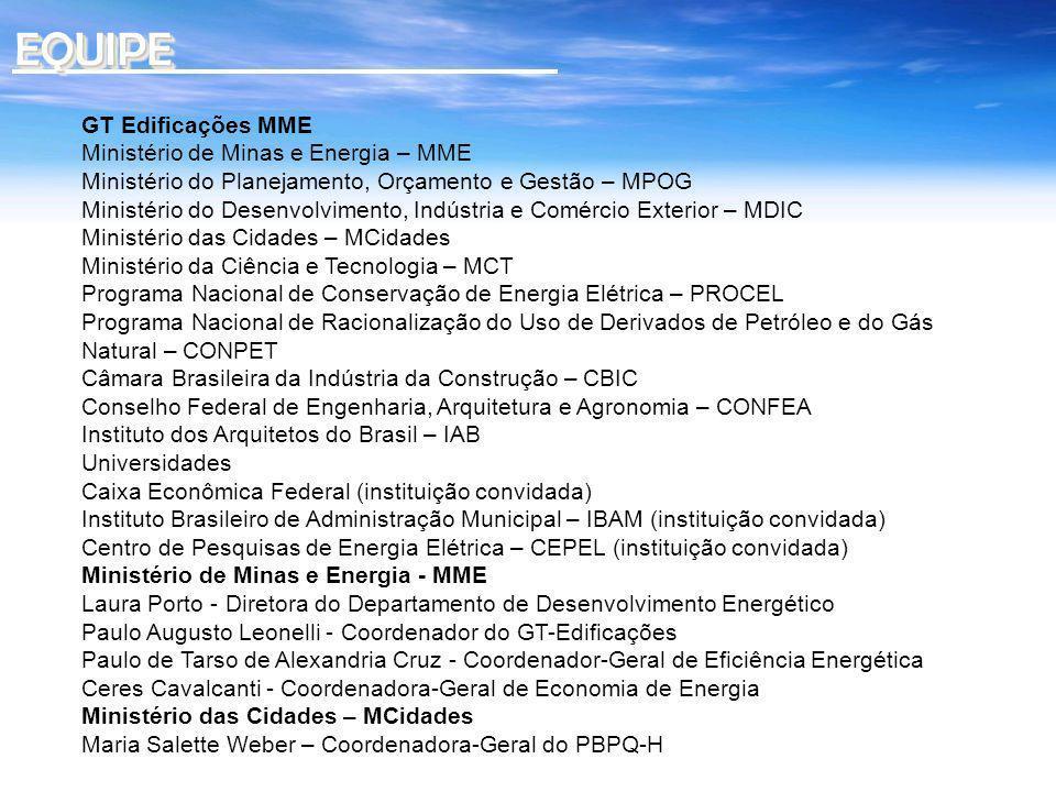 EQUIPE GT Edificações MME Ministério de Minas e Energia – MME