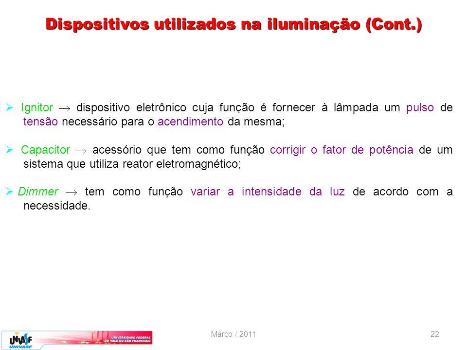 Dispositivos utilizados na iluminação (Cont.)