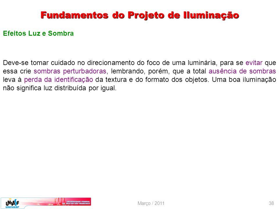 Fundamentos do Projeto de Iluminação