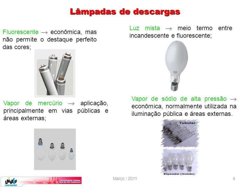 Lâmpadas de descargas Luz mista  meio termo entre incandescente e fluorescente;