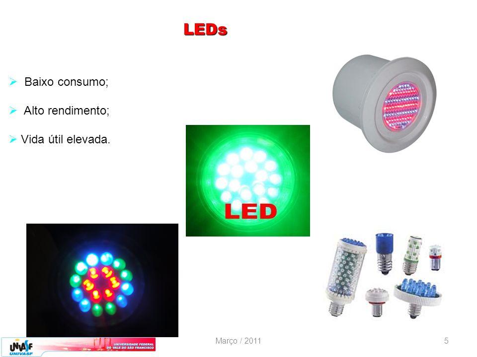 LEDs Baixo consumo; Alto rendimento; Vida útil elevada. Março / 2011