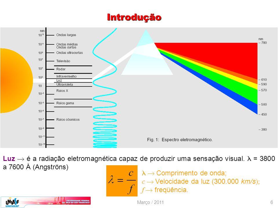 Introdução Luz  é a radiação eletromagnética capaz de produzir uma sensação visual.  = 3800 a 7600 Å (Angströns)