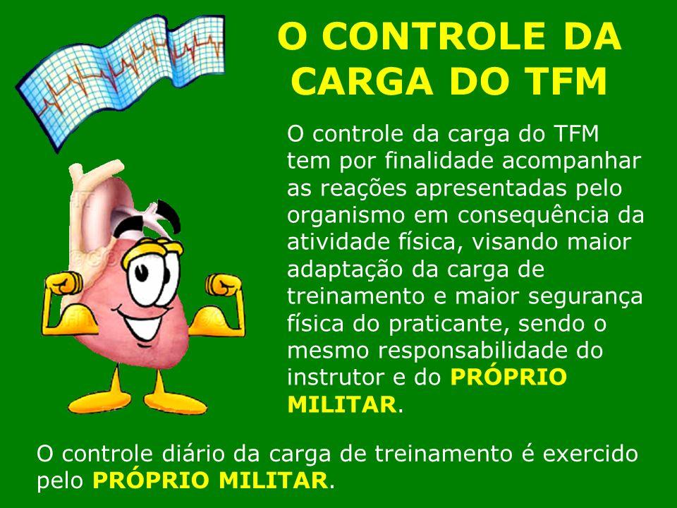 O CONTROLE DA CARGA DO TFM