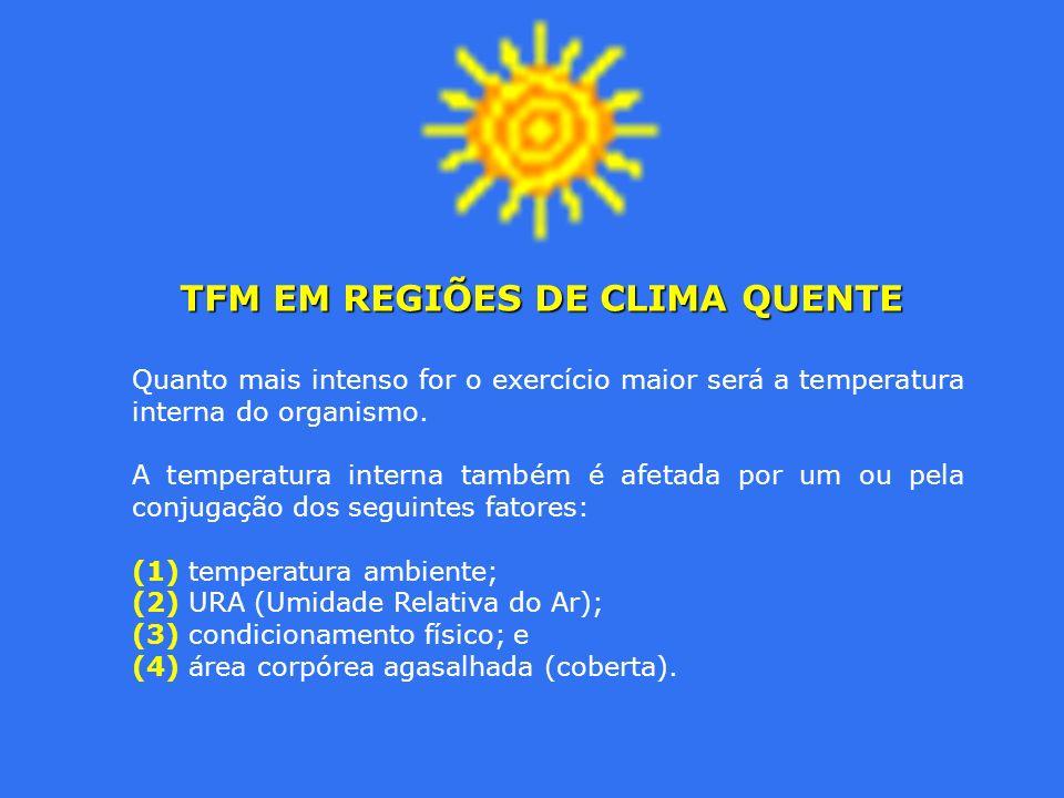 TFM EM REGIÕES DE CLIMA QUENTE
