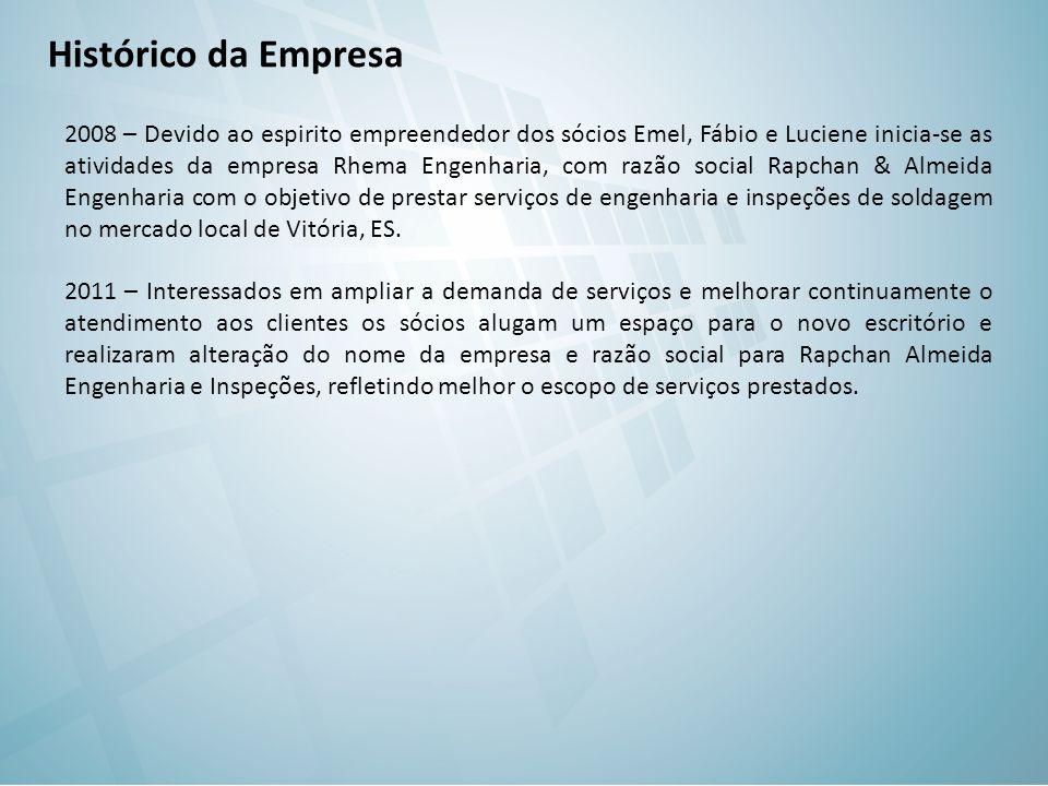 Histórico da Empresa