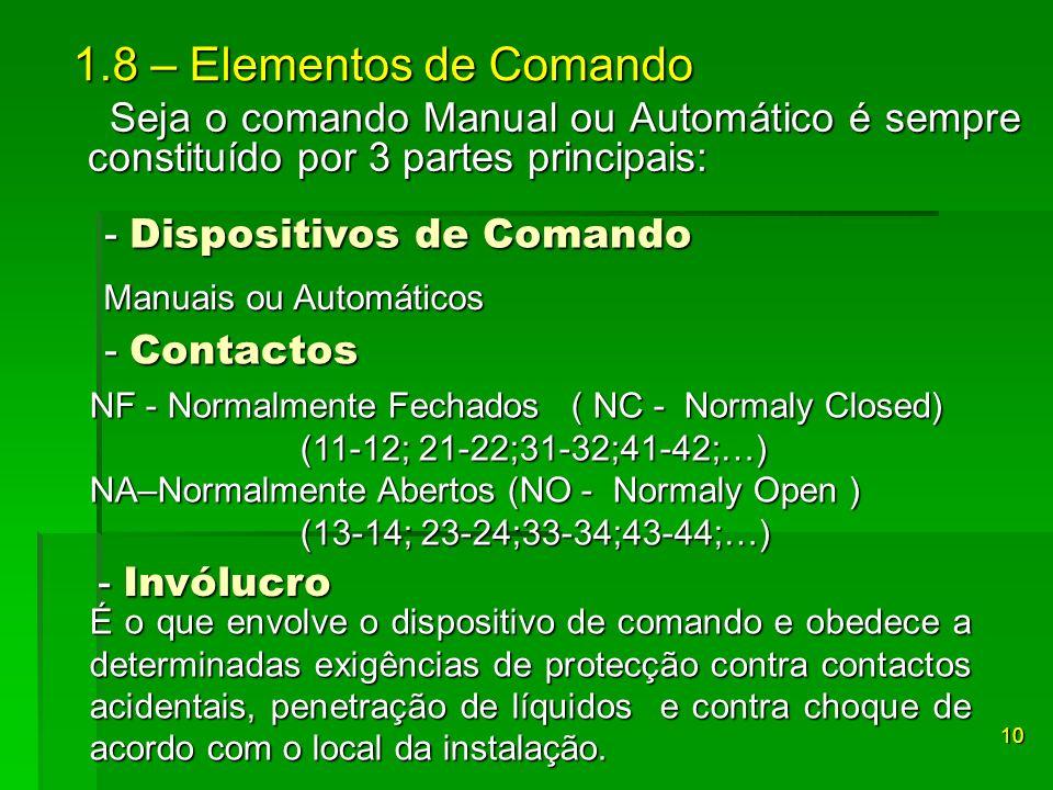 1.8 – Elementos de Comando - Invólucro
