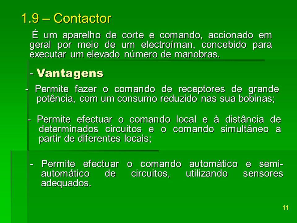 1.9 – Contactor
