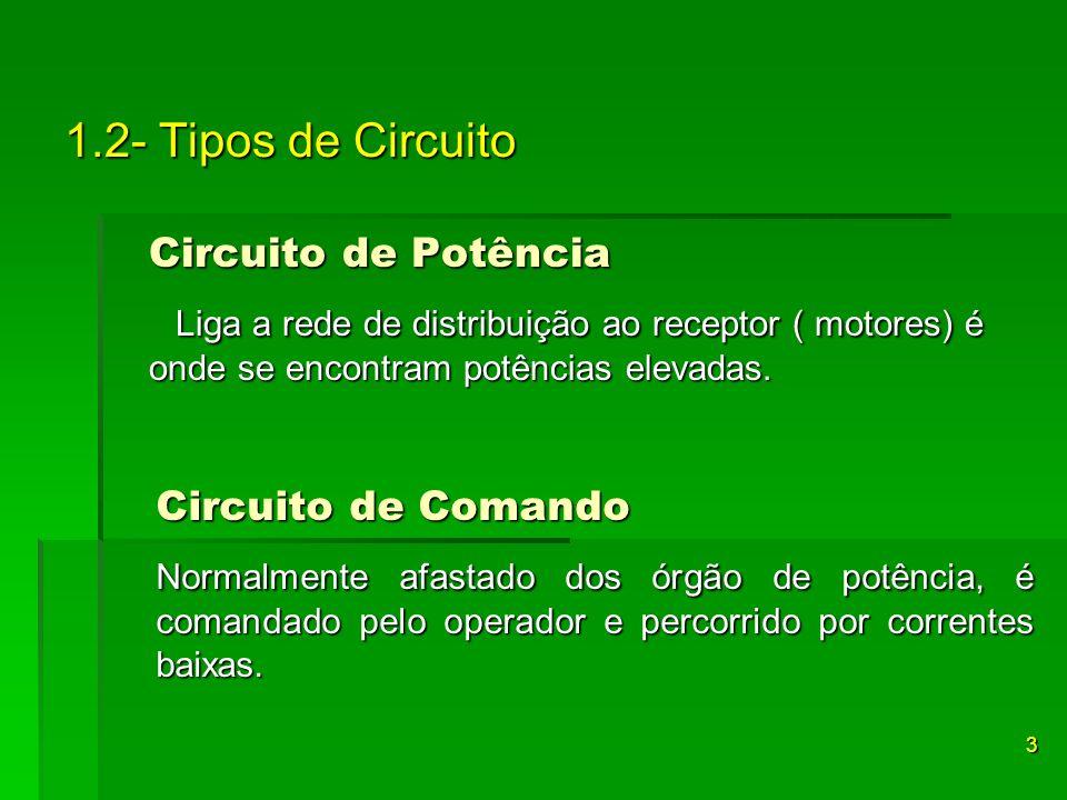 1.2- Tipos de Circuito Circuito de Potência. Liga a rede de distribuição ao receptor ( motores) é onde se encontram potências elevadas.