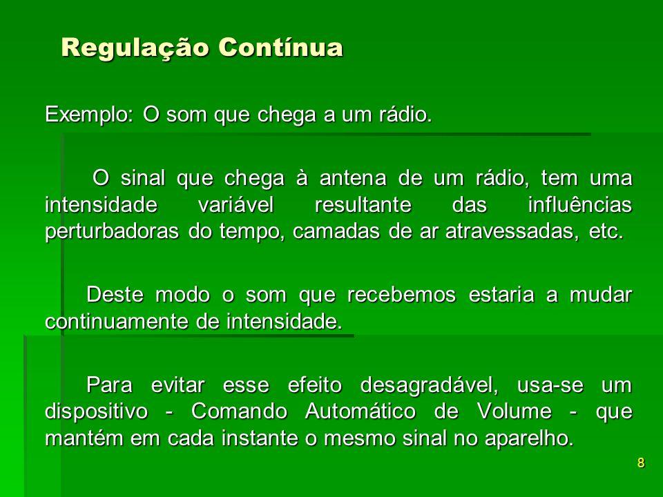 Regulação Contínua Exemplo: O som que chega a um rádio.