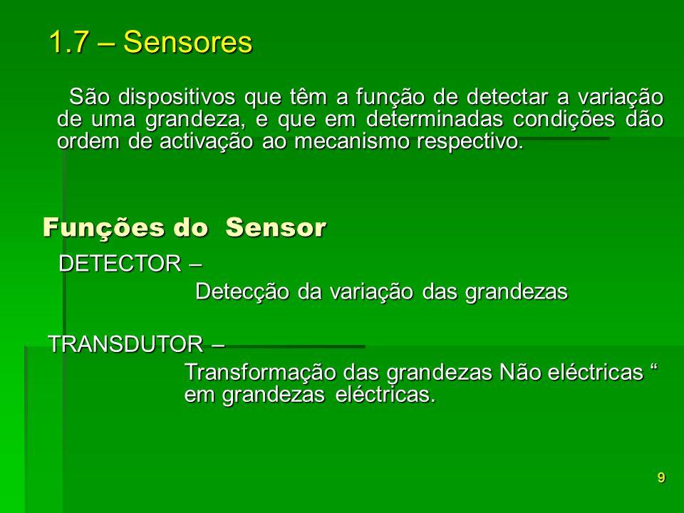 1.7 – Sensores Funções do Sensor DETECTOR –