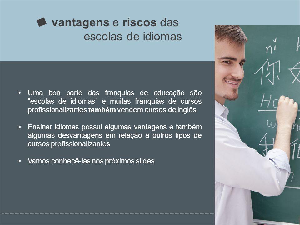 vantagens e riscos das escolas de idiomas