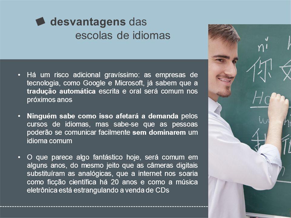 desvantagens das escolas de idiomas