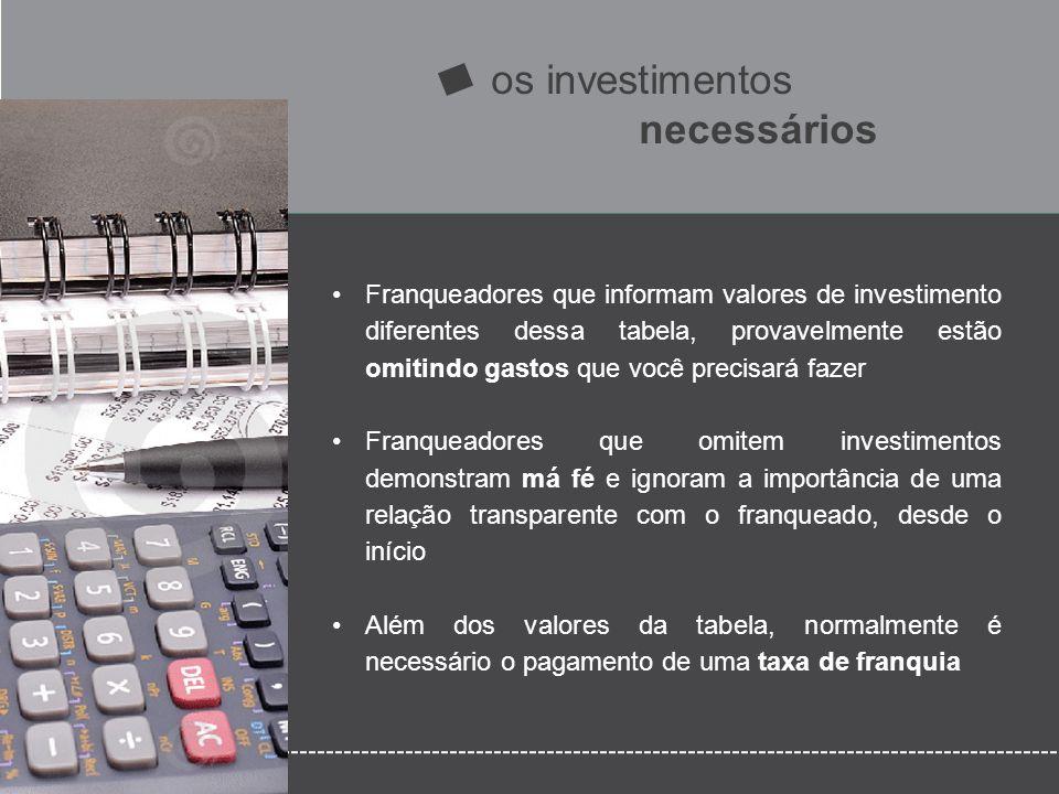 os investimentos necessários