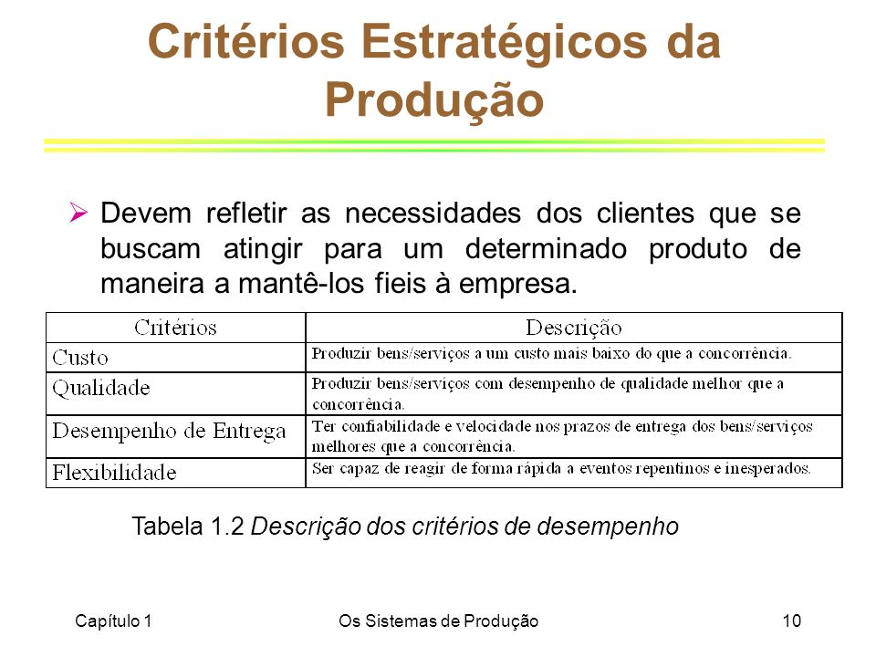 Critérios Estratégicos da Produção