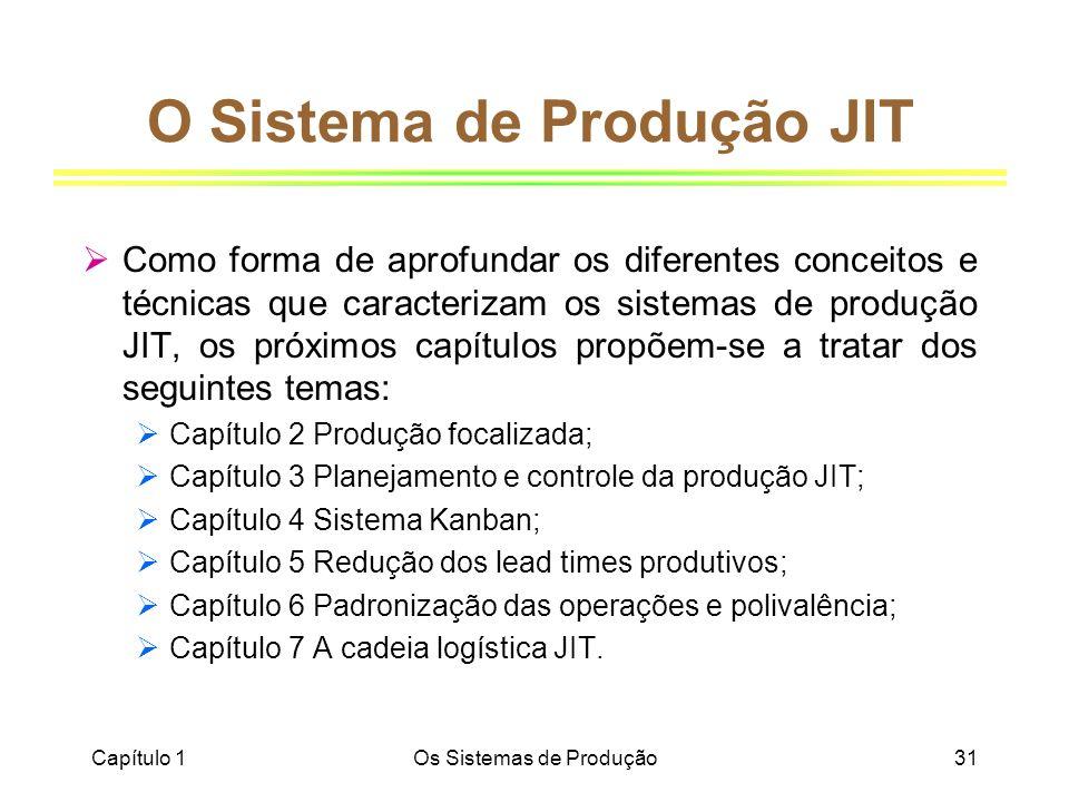 O Sistema de Produção JIT