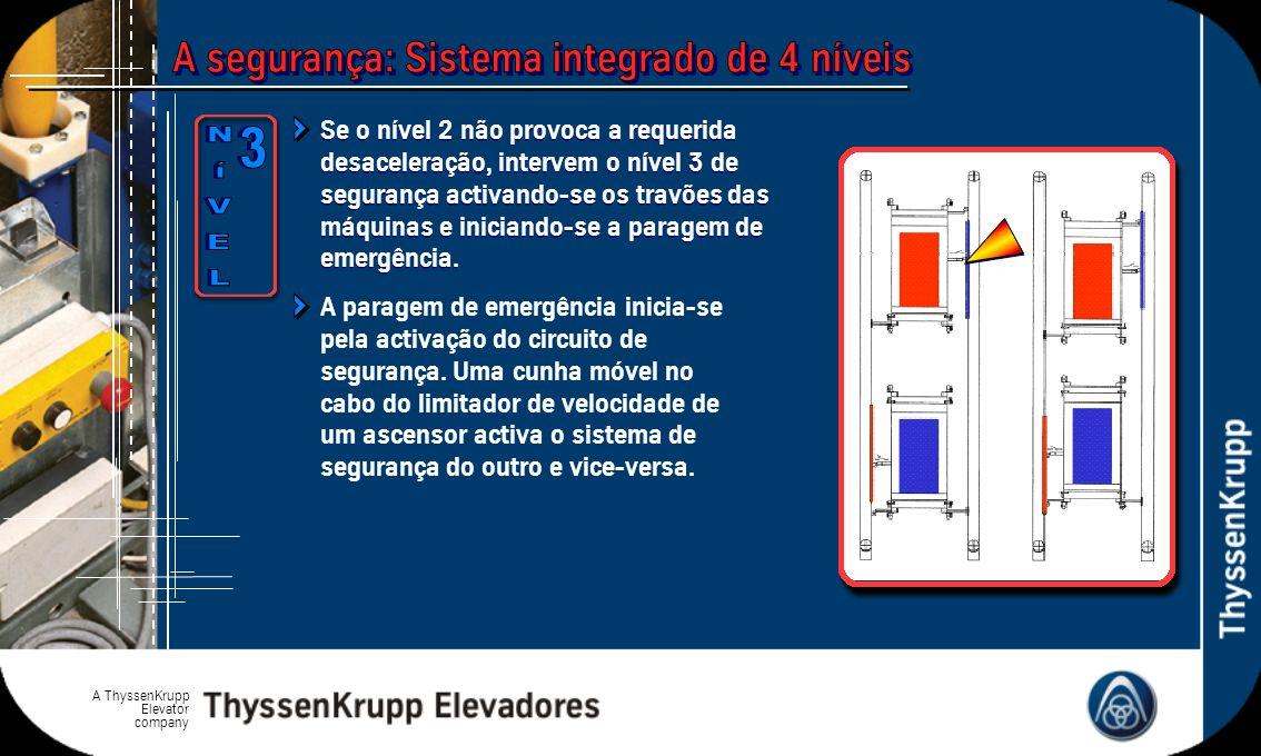 A segurança: Sistema integrado de 4 níveis