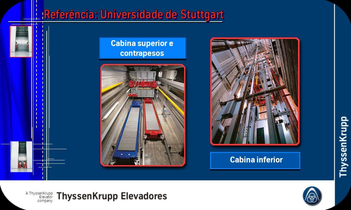 Referência: Universidade de Stuttgart Cabina superior e contrapesos