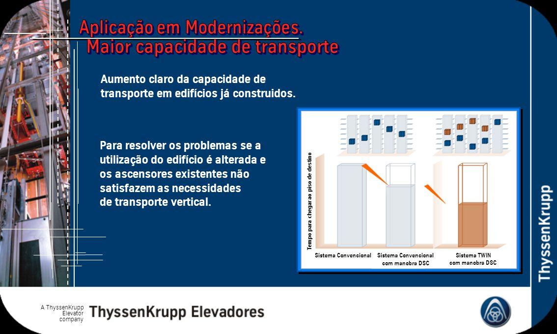 Aplicação em Modernizações. Maior capacidade de transporte