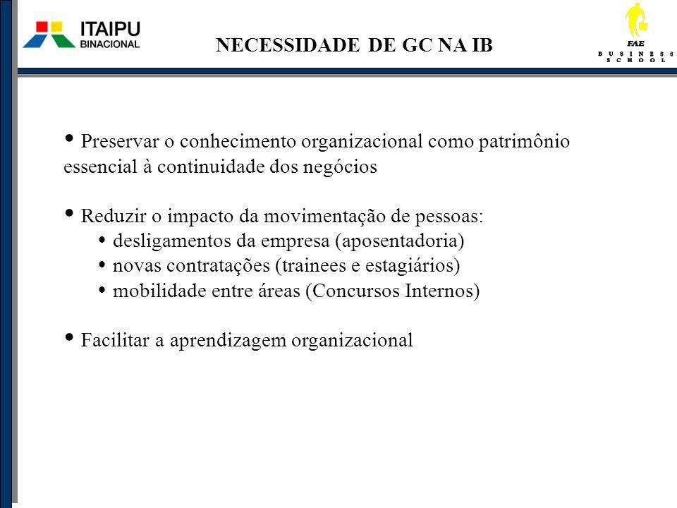 GESTÃO DO CONHECIMENTO - IB