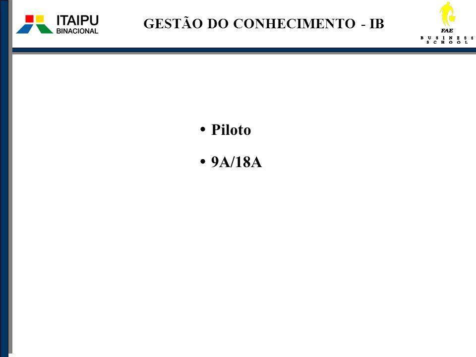 Projeto Piloto - SMMG.DT