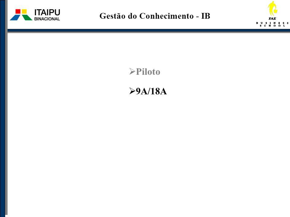 Projeto 9A e 18A Registro de procedimentos da instalação das unidades 9A e 18A, visando:
