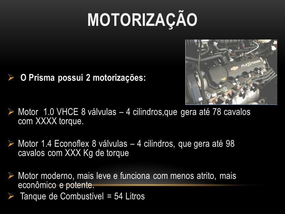 MOTORIZAÇÃO O Prisma possui 2 motorizações: